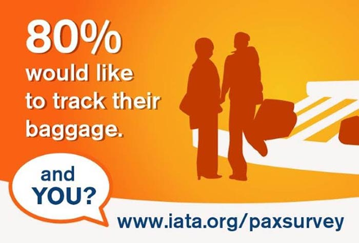 IATA Global Passenger Survey